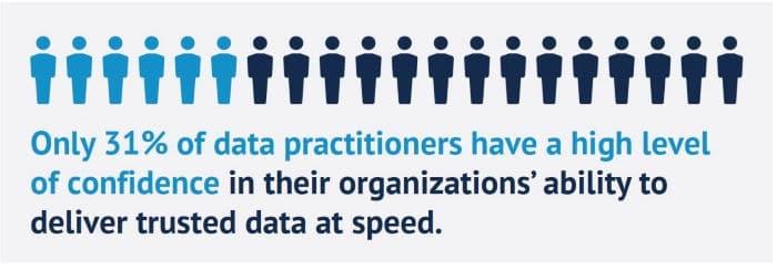 Seulement 31 % des «data workers» ont un niveau élevé de confiance