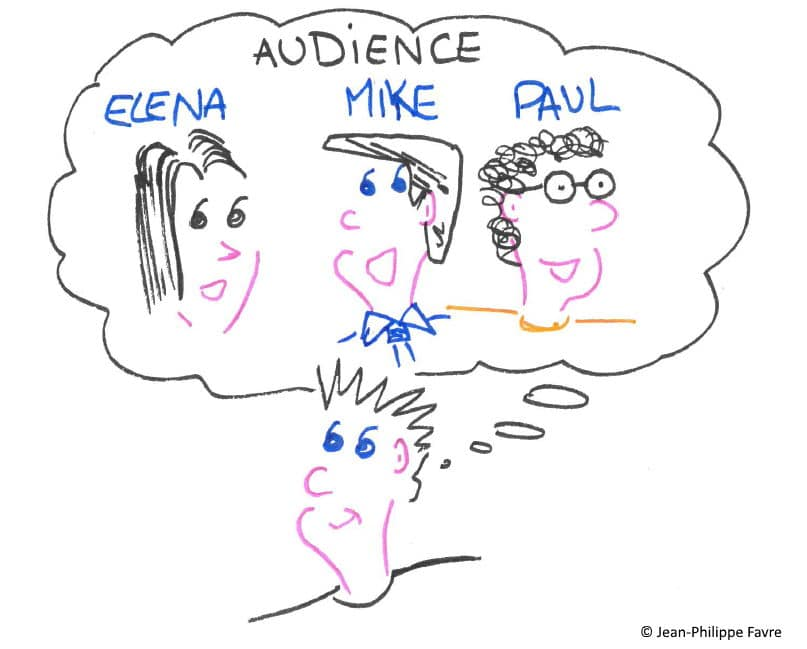Tableau de bord - Audience