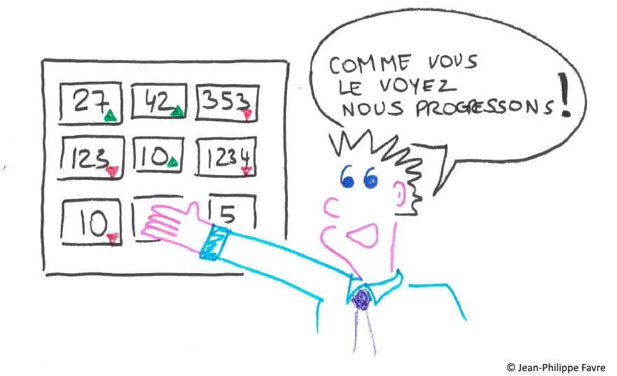 Tableau de bord - KPI