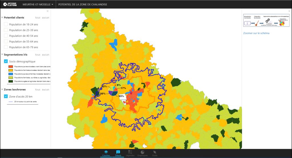 Use case Géo Décisionnel - Intégrer une segmentation géographique, sociologique et démographique