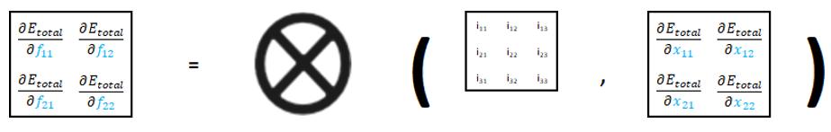 Réseau neuronal convolutif - Formules