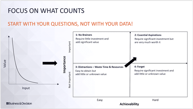 Diagram-7-reasons-why-your-analytics-are-not-getting-value.png