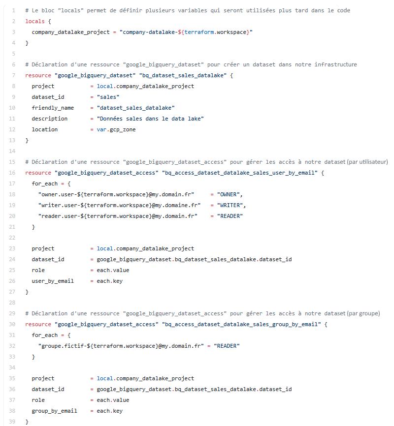 Déclaration du dataset qui hébergera la table que nous voulons créer.