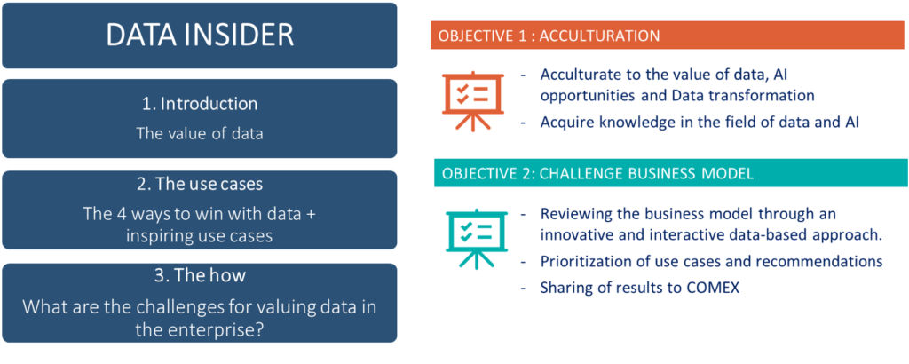 Data Governance how to build a successful data culture - Data Insider