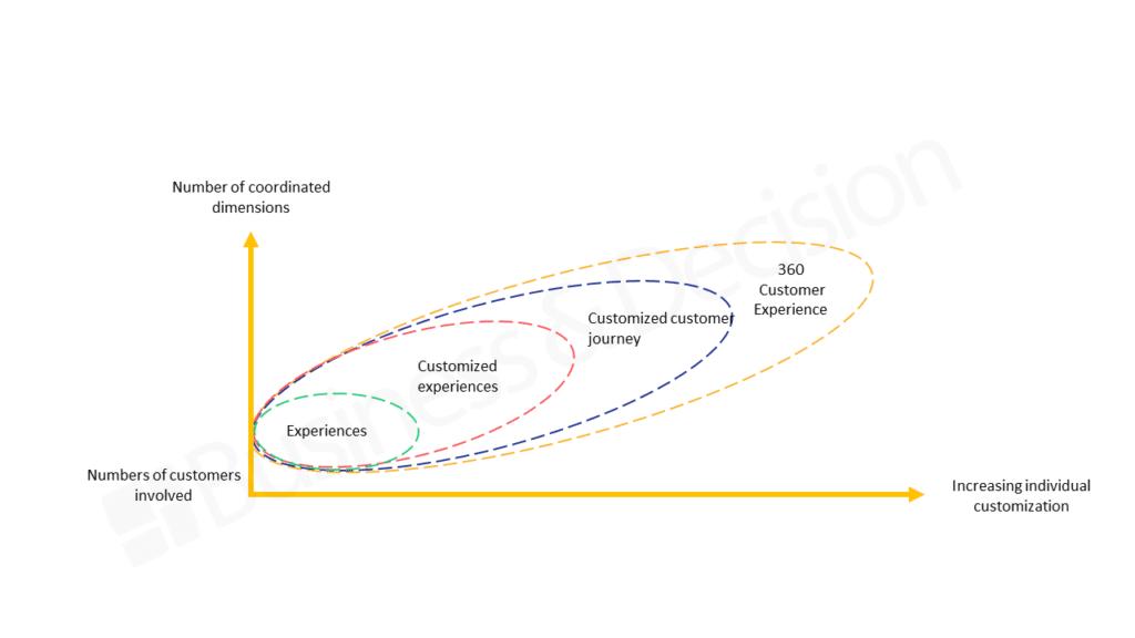 Key-Enabler-illustration